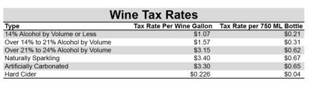 4-Wine-Tax-Rates-Franklin-Liquors