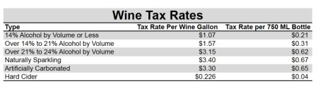 4-Wine-Tax-Rates-Franklin-Liquors