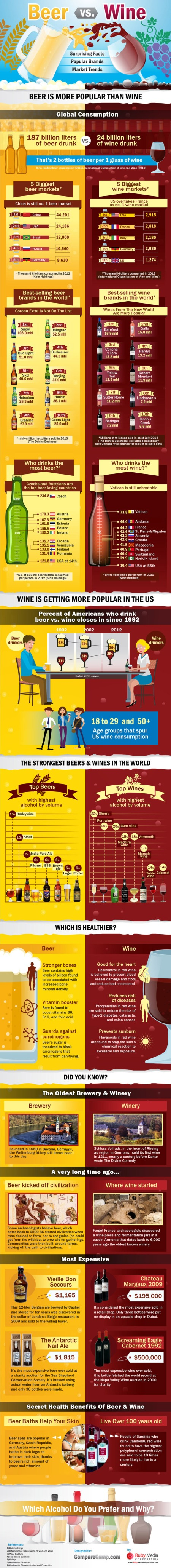 8-beer-wine-infographic-Franklin-Liquors