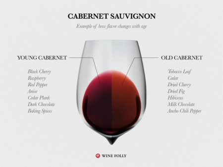 7-Cabernet-Sauvignon-franklin-liquors
