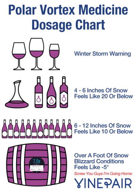 A-polar-vortext-dosage-chart-Franklin-Liquors