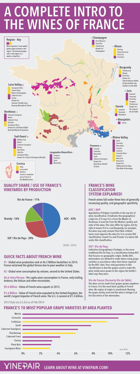 13-intro-wines-of-france-map-guide-Franklin-Liquors