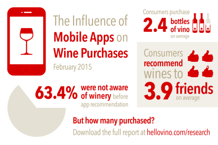 3-INFOGRAPHIC-wine-app-purchase-Franklin-Liquors