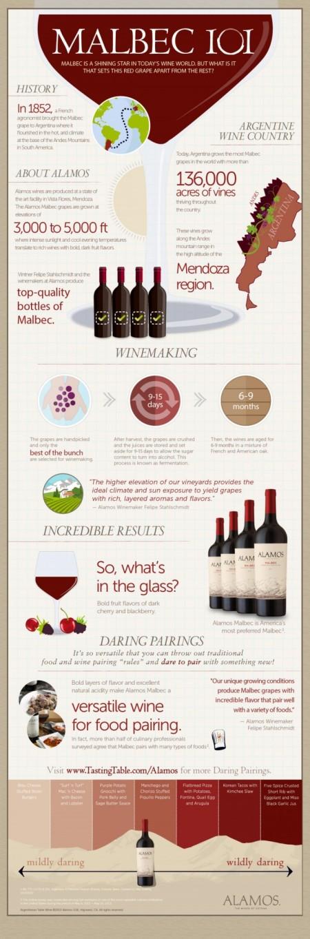 3-malbec-infographic-Franklin-Liquors
