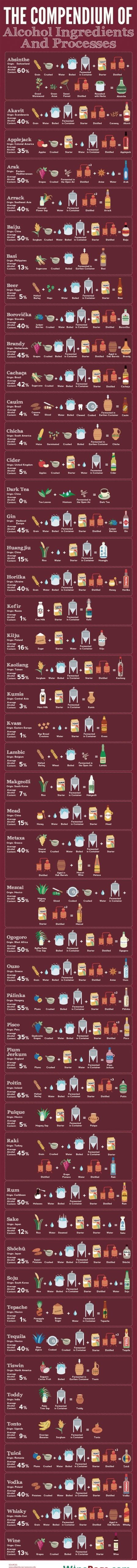 3-ultimate-alcohol-a-z-Franklin-Liquors