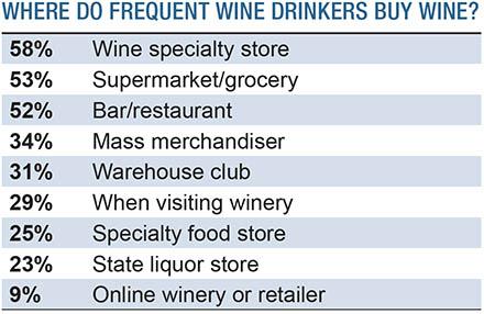 7-wv-2015-02-09_where-Franklin_Liquors