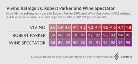 9-ratings-Franklin-Liquors