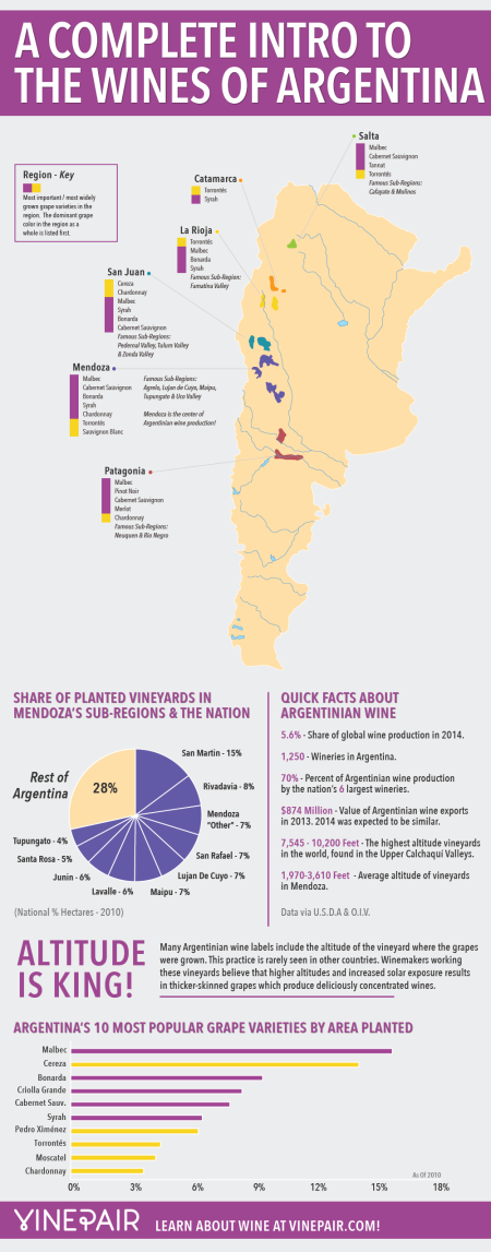 11-ntro-argentina-wine-guide-infographic-map-Franklin-liquors