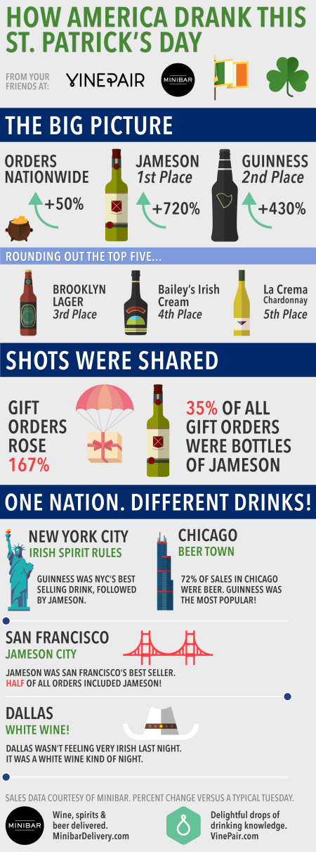 12=st-paricks-day-minibar-vinepair-Franklin-liquors