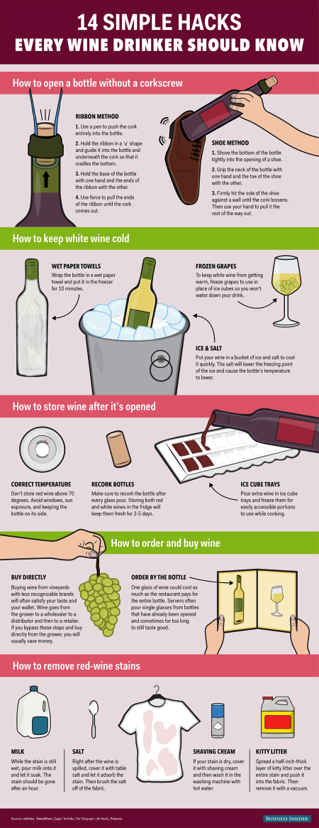 3-bi_graphics_winehacks-Franklin-liquors