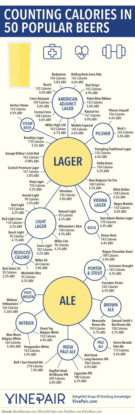 3=50-popular-beers-calories-Franklin-Liquors