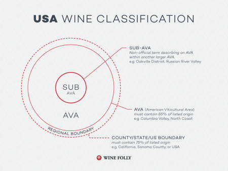 11A-united-states-wine-classification-Franklin-Liquors