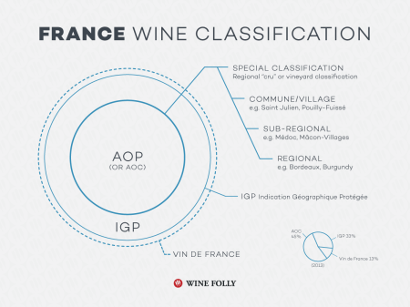 11B-France-wine-classification-Franklin-Liquors