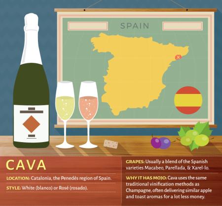 4b-sparkling-wine-cava-Franklin-Liquors