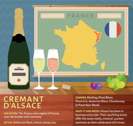 4d-sparkling-wine-cremant-dalsace-Franklin-Liquors