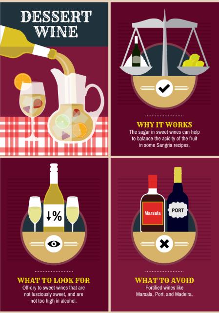 4e-dessert-wine-Franklin-Liquors