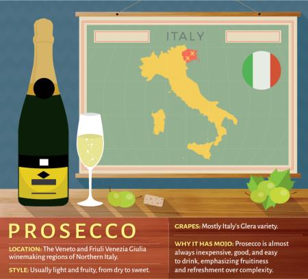 4e-sparkling-wine-prosecco-Franklin-Liquors