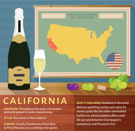 4f-sparkling-wine-california-Franklin-Liquors