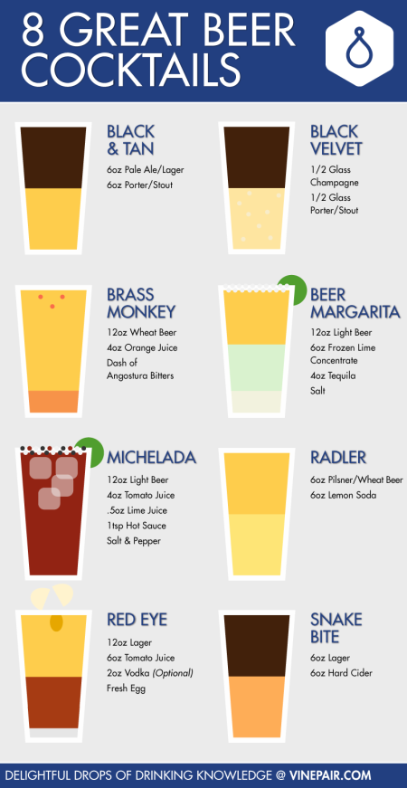10-great-beer-cocktails-Franklin-Liquors