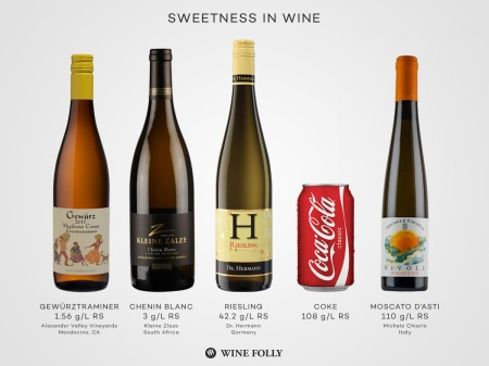 17-sweetness-in-wine-riesling-Franklin-Liquors