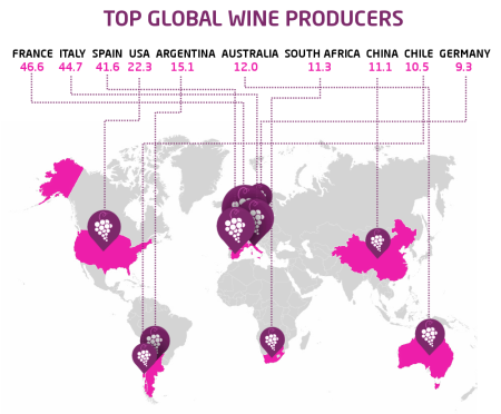 7-Top-wine-producers-Franklin-Liquors