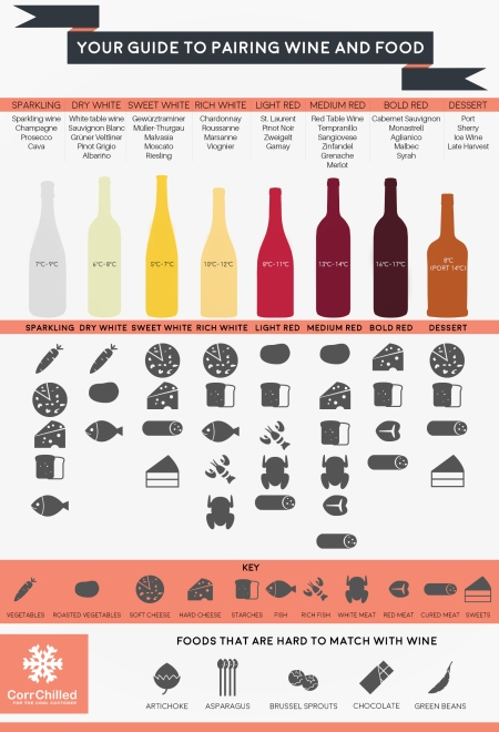 1-Guide-to-Pairing-Wine-and-Food-Franklin-Liquors