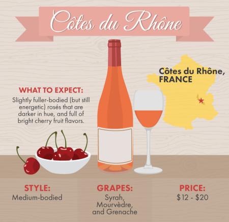 11B-cotes-du-rhone-rose-wine-franklin-Liquors