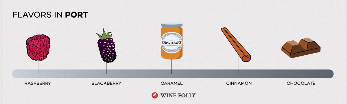 12a-port-wine-flavors-Franklin-Liquors