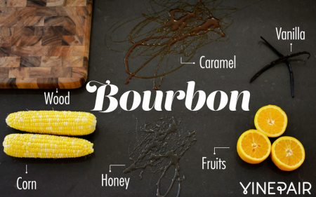 11b-bourbon-visualized-Franklin-Liquors