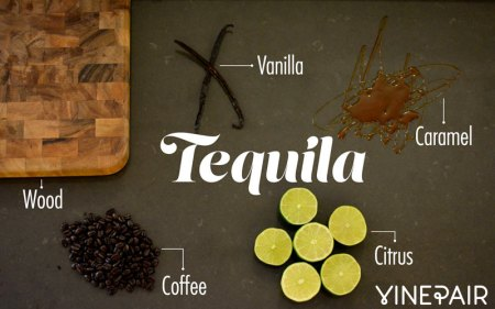 11c-tequila-visualized-Franklin-Liquors
