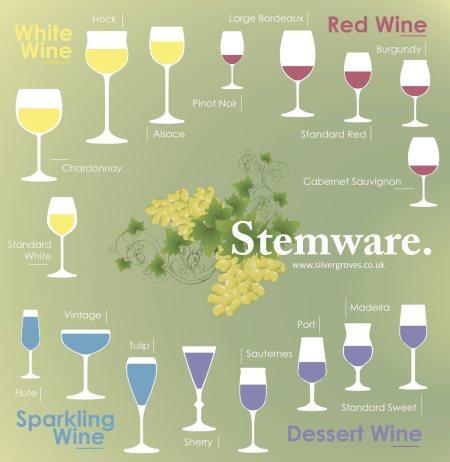 6-wine_Stemware_infographic_Franklin-Liquors