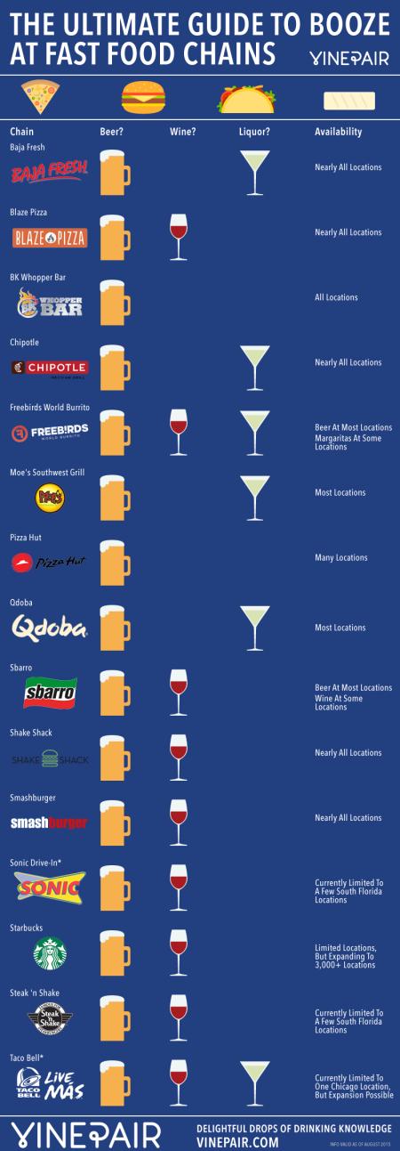 9-fast-food-chains-franklin-Liquors