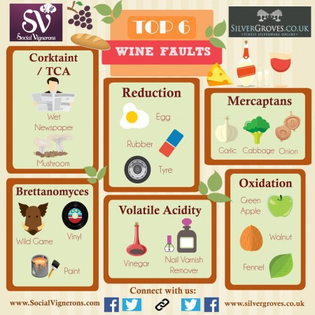 11-Top-6-Wine-Faults-How-to-Identify-Franklin-Liquors