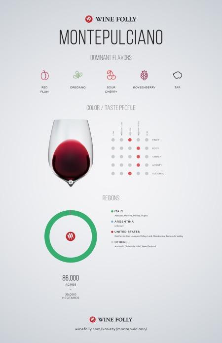 15-Montepulciano-wine-franklin-liquors