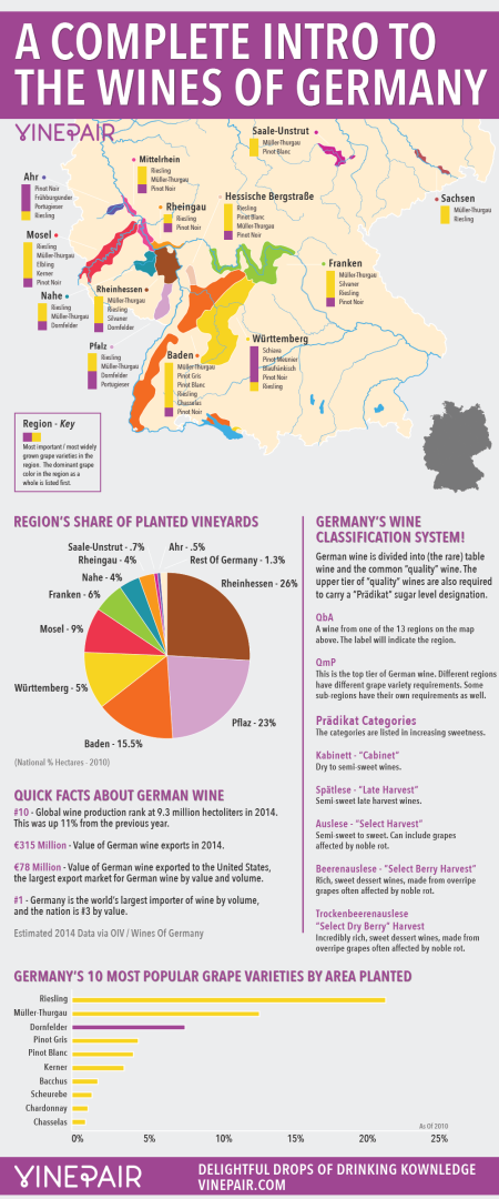 5-intro-wines-of-germany-map-Franklin-Liquors