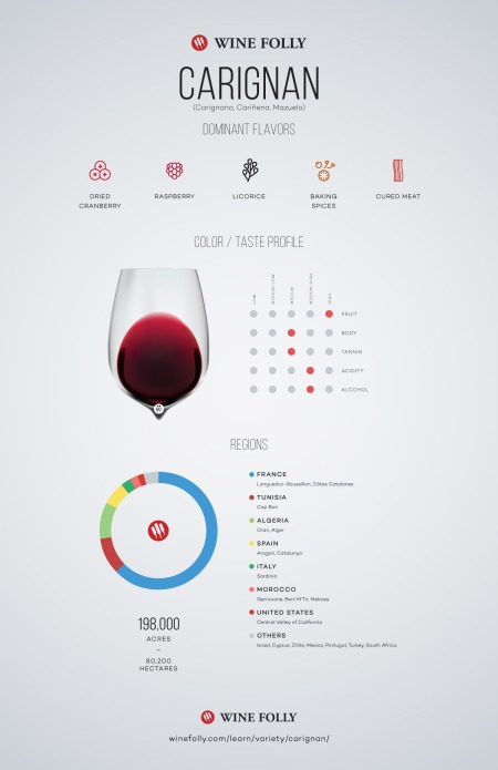 13-Carignan-wine-taste-profile-Franklin-Liquors