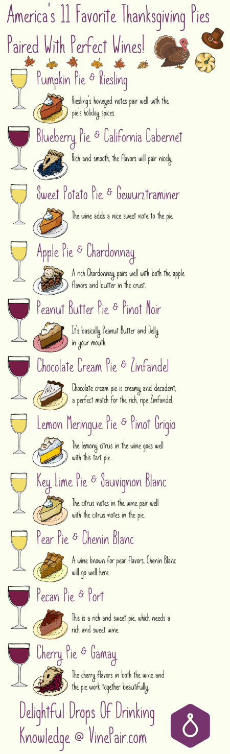 15-thanksgiving-pie-wine-Franklin-Liquors