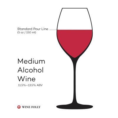 7-medium-alcohol-wine-Franklinliquors