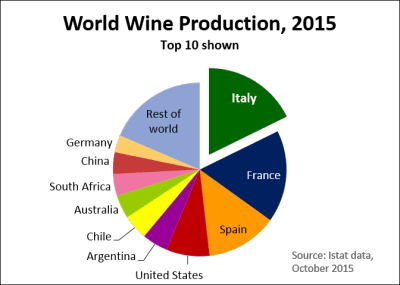 8-Top-15-wine-producing-Franklin-Liquors