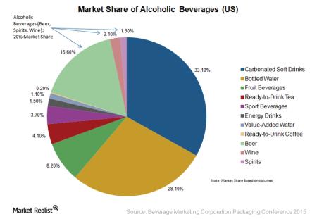 9-Beverages-Franklin-Liquors