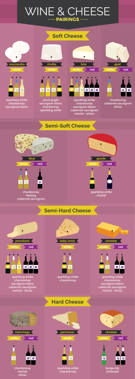 10-wine-cheese-pairings-Franklin-Liquors