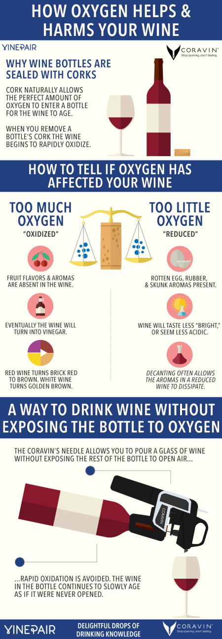 4-how-oxygen-helps-harms-wine-franklin-liquors