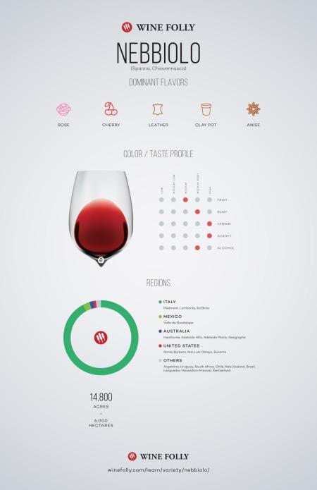 16-Nebbiolo-wine-profile-Franklin-Liquors