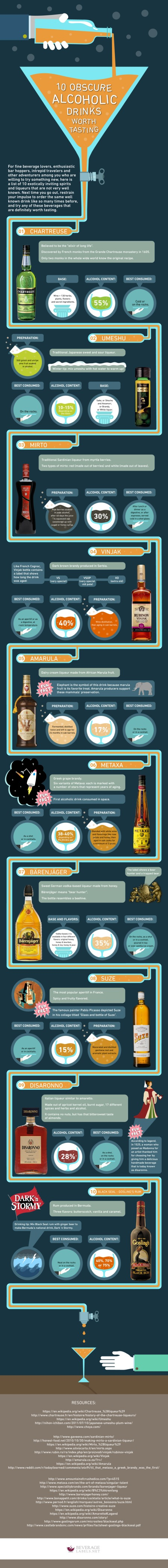 4-obscure-alcoholic-drinks-worth-Franklin-Liquors