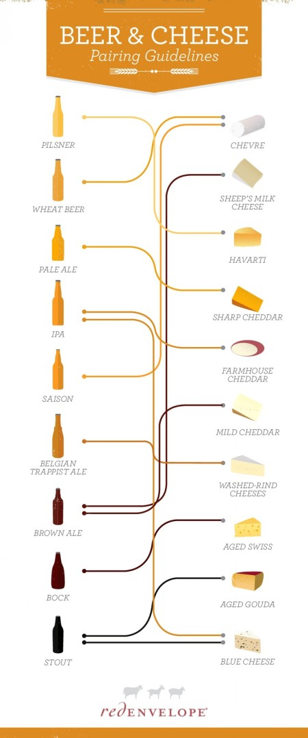 5-beer-and-cheese-pairing-guide_Franklin-Liquors