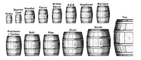 9-Cask-Sizes-Franklin-Liquors
