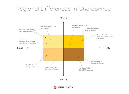 15-chardonnay-franklin-liquors