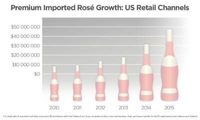 7-rose-Franklin-Liquors