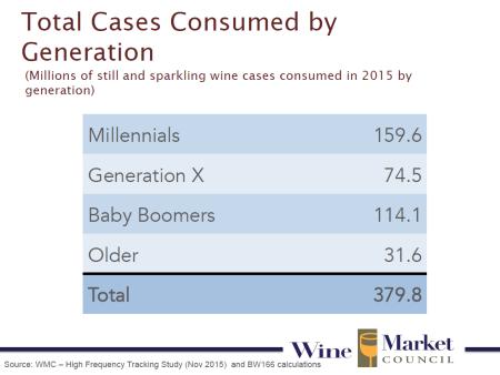 11-Cases consumed-Franklin-Liquors