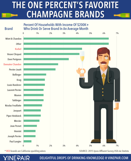 5-champagne-brands-Franklin-Liquors